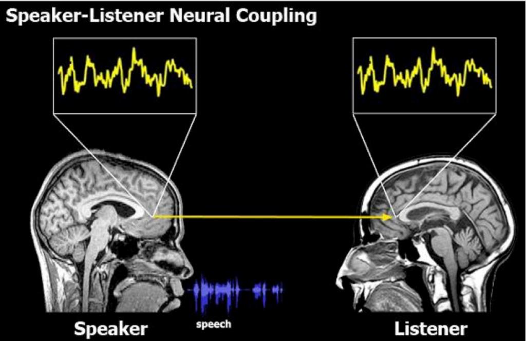 Speaker listener